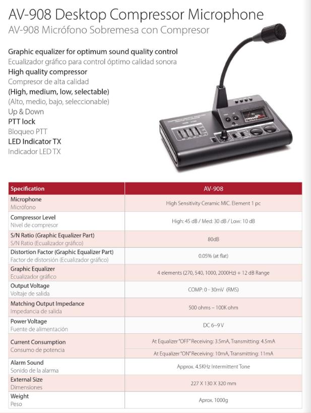 Komunica AV-908 Desktop Microphone