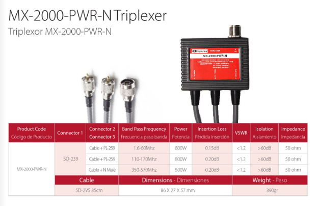 Komunica MX-2000 Triplexer