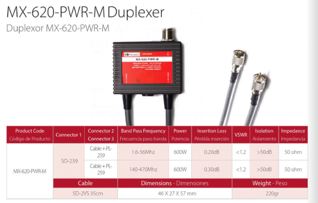 Komunica MX-620 Duplexer