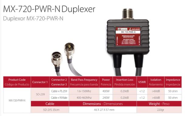 Komunica MX-720 N Duplexer