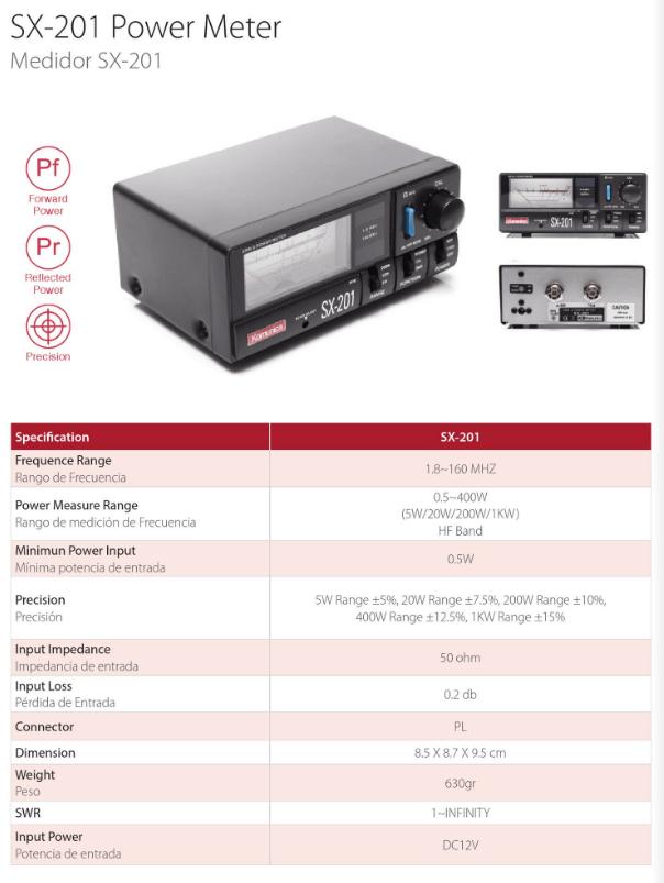 Komunica SX 201 Power Meter