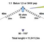 Prosistel PST-248FPC 80/40/20 5Kw Di-Pole LAMCO Barnsley